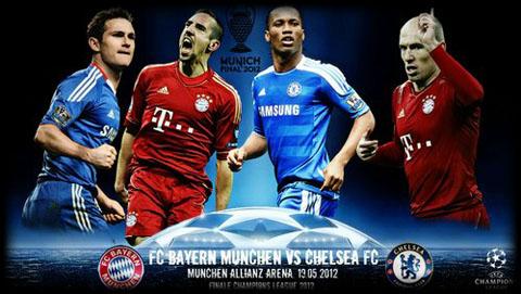 Бавария - Челси. Финал Лиги Чемпионов 2012