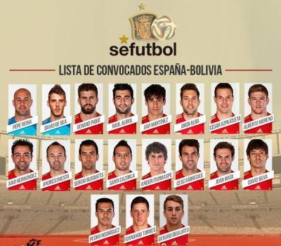 Испания - Боливия: прогноз на матч. Прогнозы на товарищеские матчи
