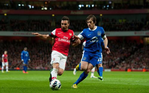Эвертон - Арсенал: прогноз на матч. Прогнозы на Английскую Премьер - Лигу