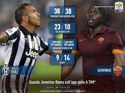 Ювентус - Рома: прогноз на матч. Прогнозы на Чемпионат Италии